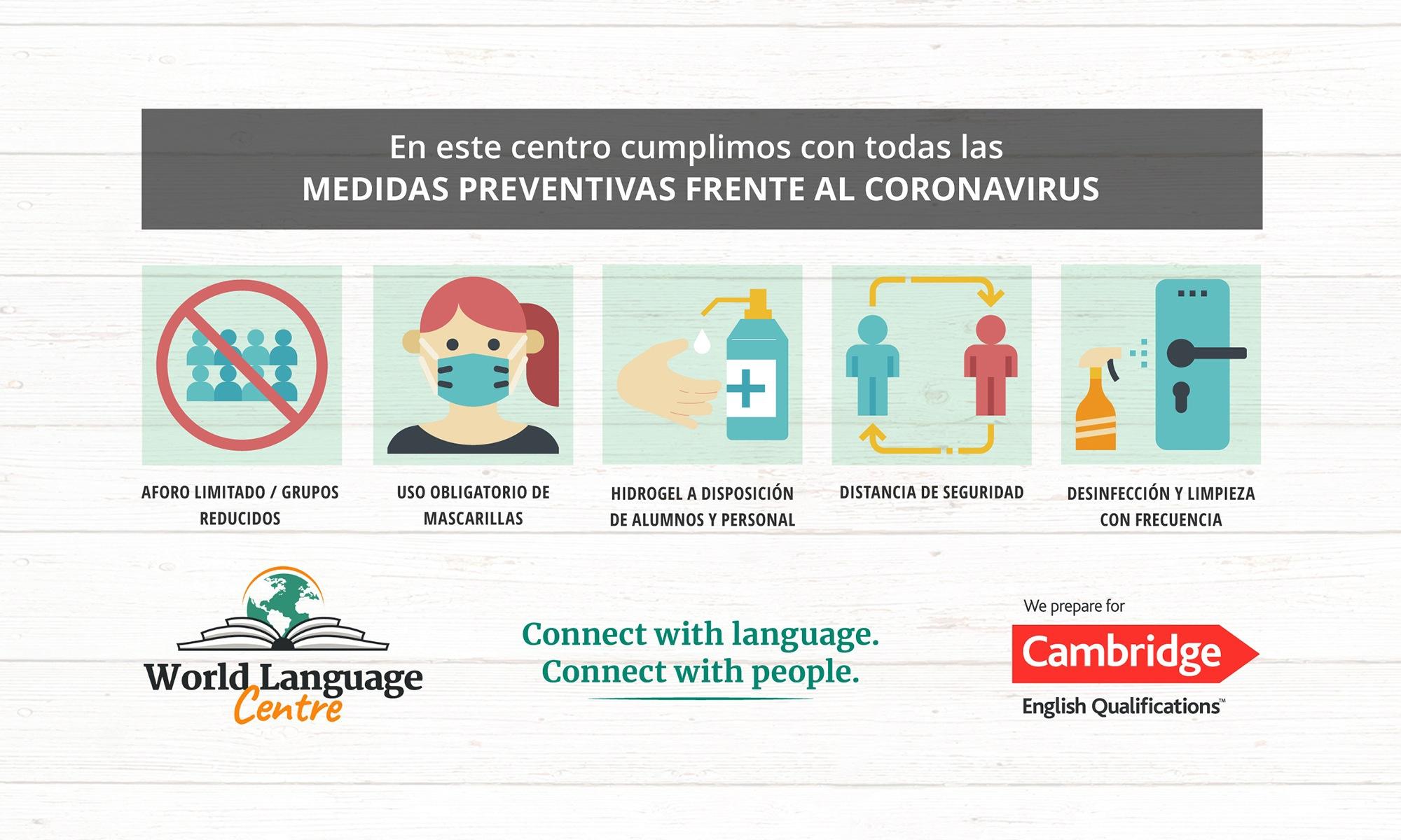 Medidas preventivas frente al coronavirus